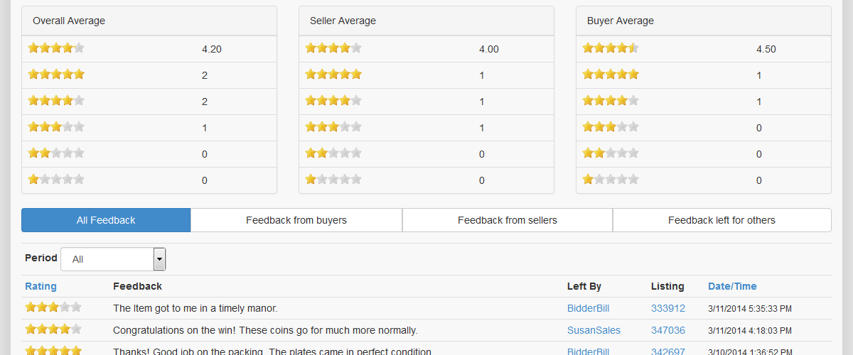 5 Star User Feedback System